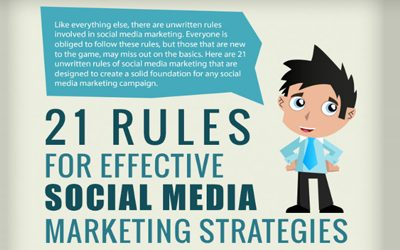 How to win with social media marketing